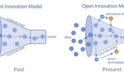Open Innovation e Open Source per un futuro Aperto
